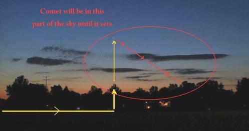 area of sky