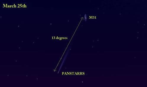 Mar 25 M31 degrees